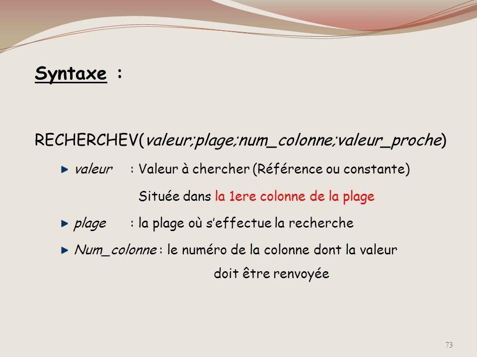 Syntaxe : RECHERCHEV(valeur;plage;num_colonne;valeur_proche)