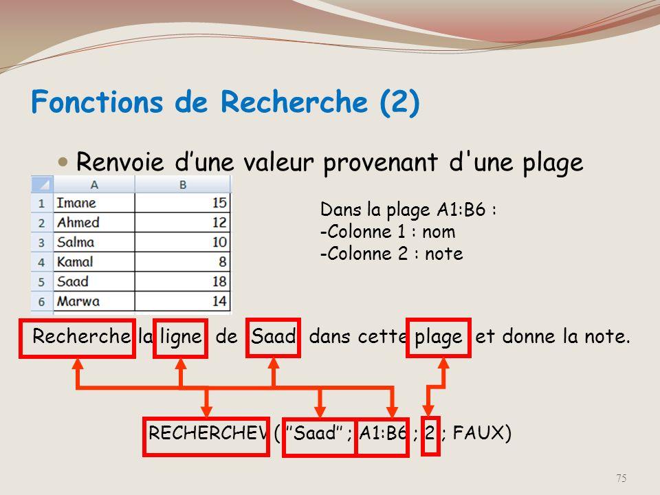 Fonctions de Recherche (2)