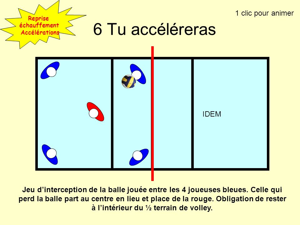 6 Tu accéléreras 1 clic pour animer IDEM