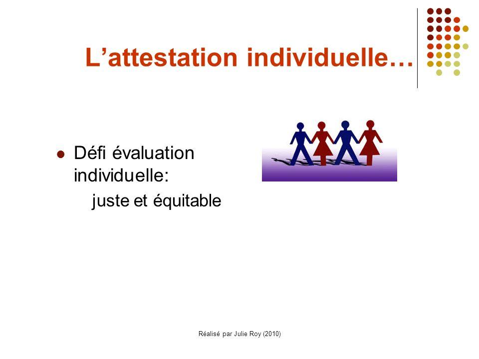 L'attestation individuelle…