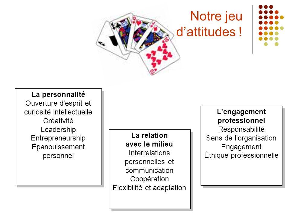 Notre jeu d'attitudes ! La personnalité