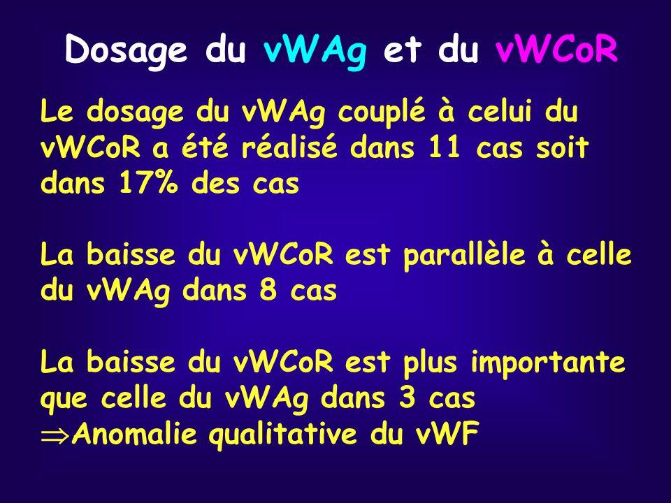 Dosage du vWAg et du vWCoR