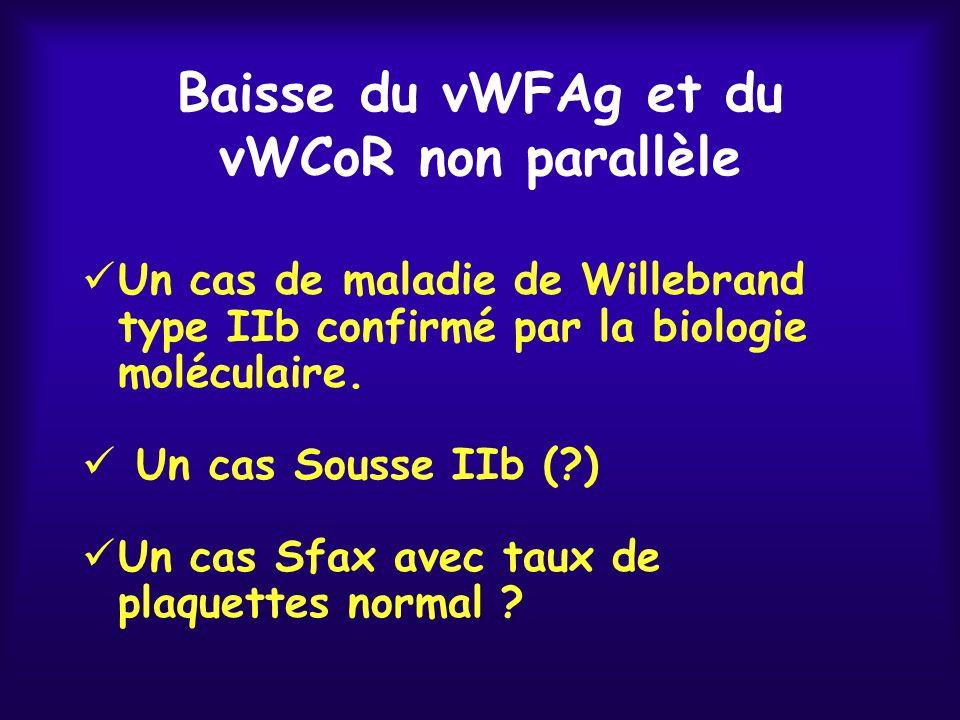 Baisse du vWFAg et du vWCoR non parallèle
