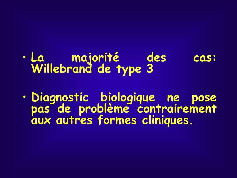 La majorité des cas: Willebrand de type 3