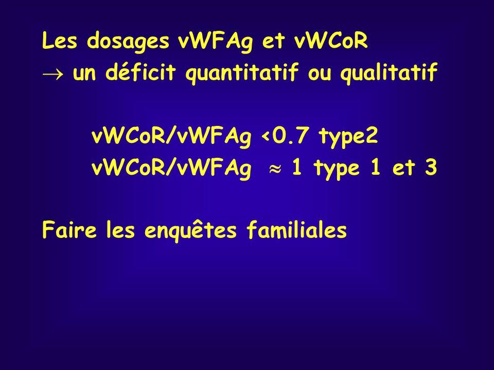 Les dosages vWFAg et vWCoR