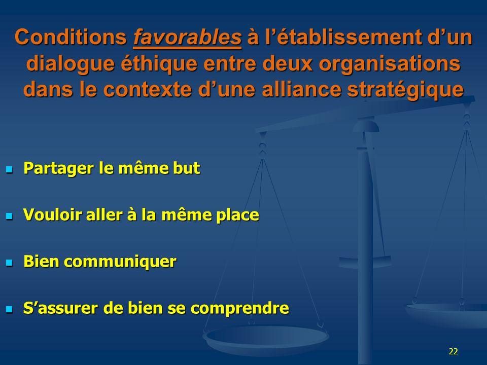 Conditions favorables à l'établissement d'un dialogue éthique entre deux organisations dans le contexte d'une alliance stratégique