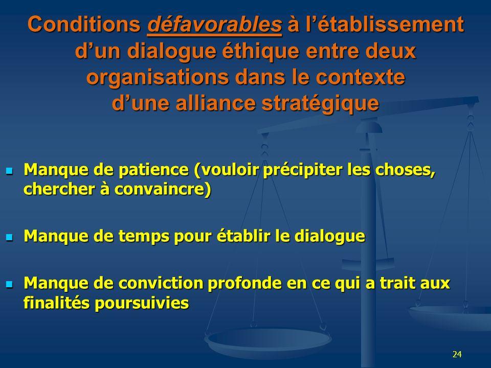 Conditions défavorables à l'établissement d'un dialogue éthique entre deux organisations dans le contexte d'une alliance stratégique