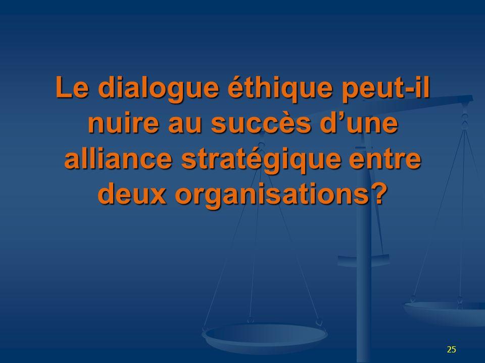 Le dialogue éthique peut-il nuire au succès d'une alliance stratégique entre deux organisations