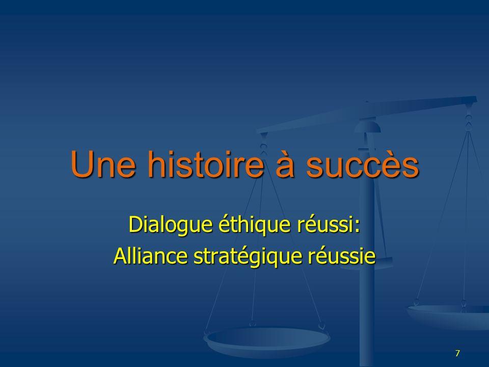 Dialogue éthique réussi: Alliance stratégique réussie