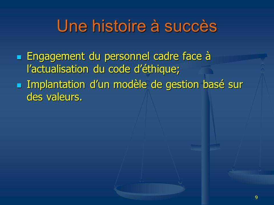 Une histoire à succès Engagement du personnel cadre face à l'actualisation du code d'éthique;