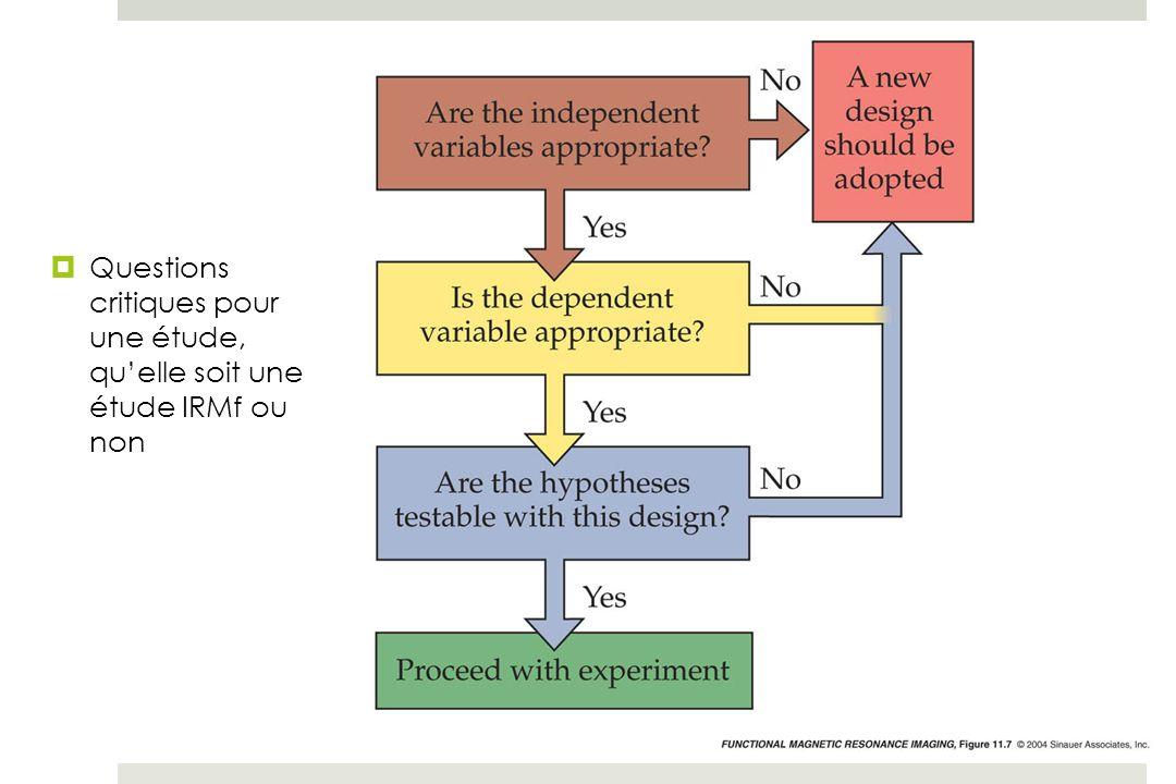 Questions critiques pour une étude, qu'elle soit une étude IRMf ou non