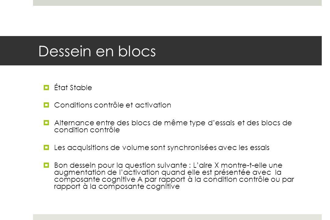Dessein en blocs État Stable Conditions contrôle et activation