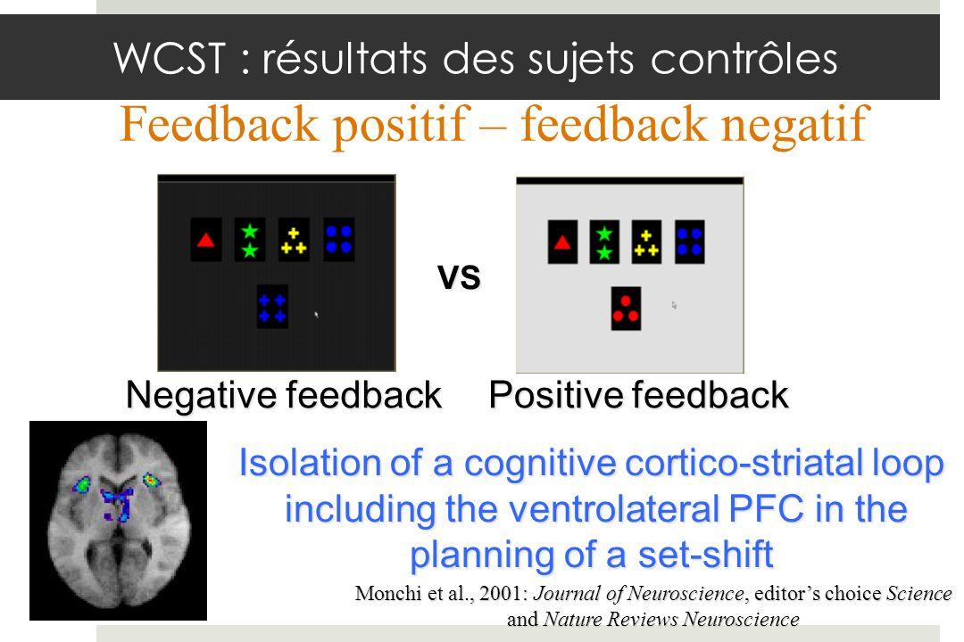 Feedback positif – feedback negatif