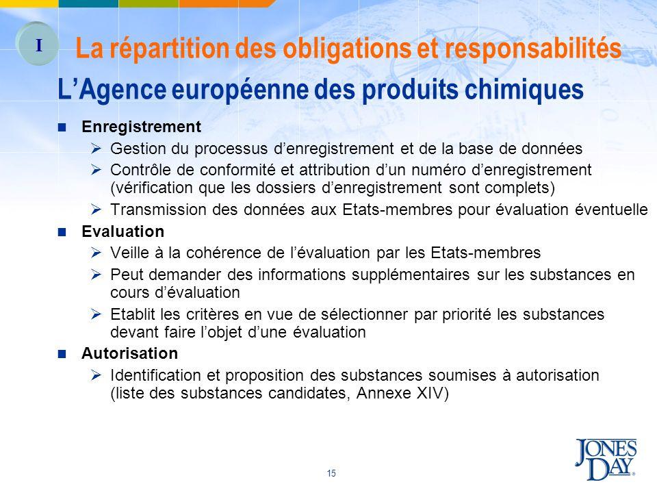 L'Agence européenne des produits chimiques