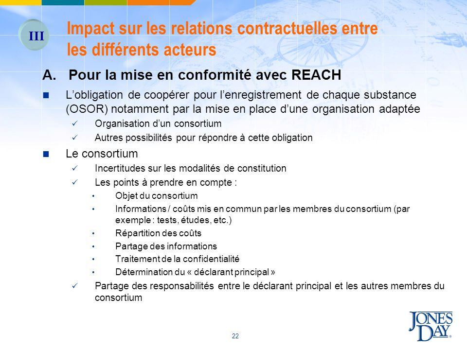 Impact sur les relations contractuelles entre les différents acteurs