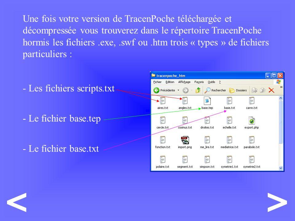 Une fois votre version de TracenPoche téléchargée et décompressée vous trouverez dans le répertoire TracenPoche hormis les fichiers .exe, .swf ou .htm trois « types » de fichiers particuliers :