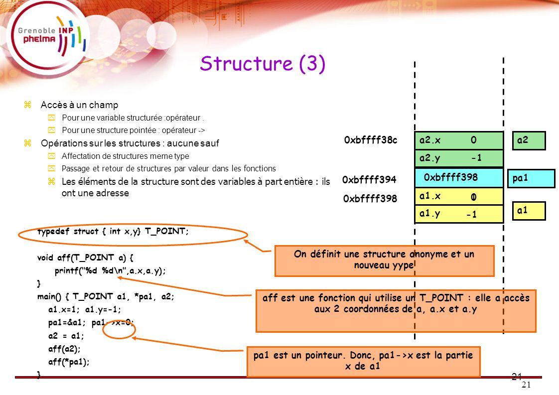 Structure (3) 21 Accès à un champ