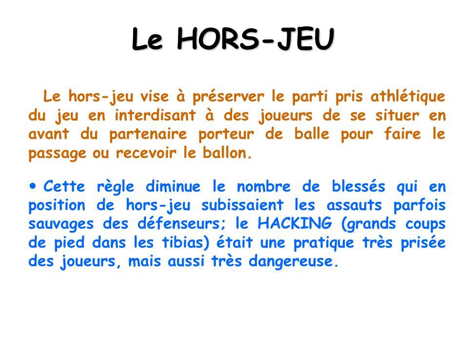 Le HORS-JEU