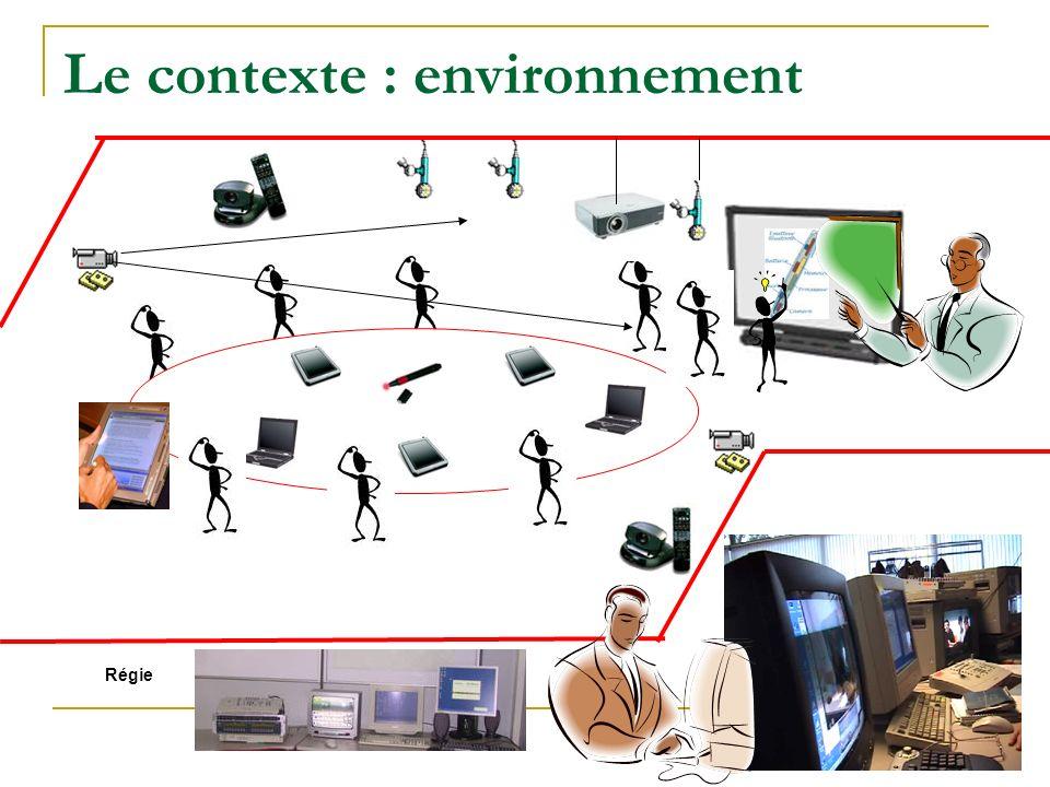 Le contexte : environnement