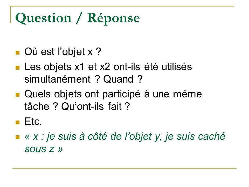Question / Réponse Où est l'objet x