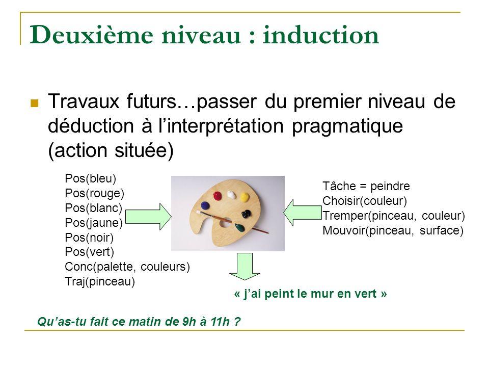 Deuxième niveau : induction