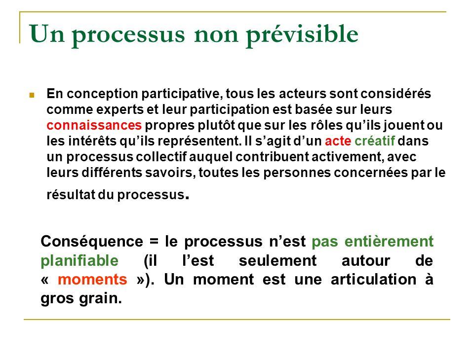 Un processus non prévisible