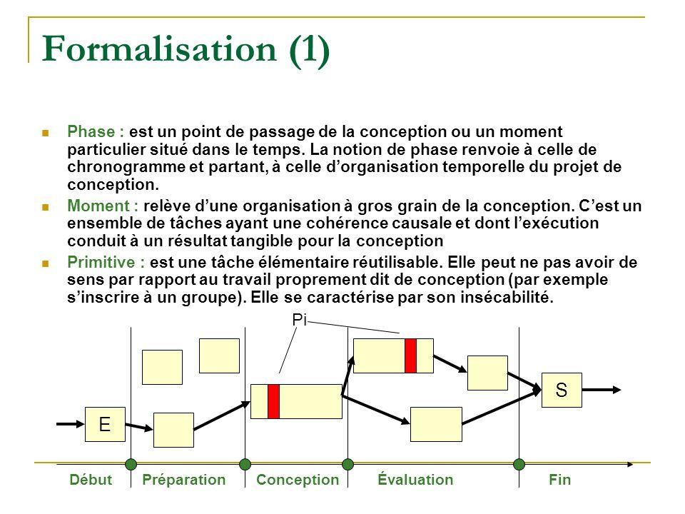Formalisation (1)