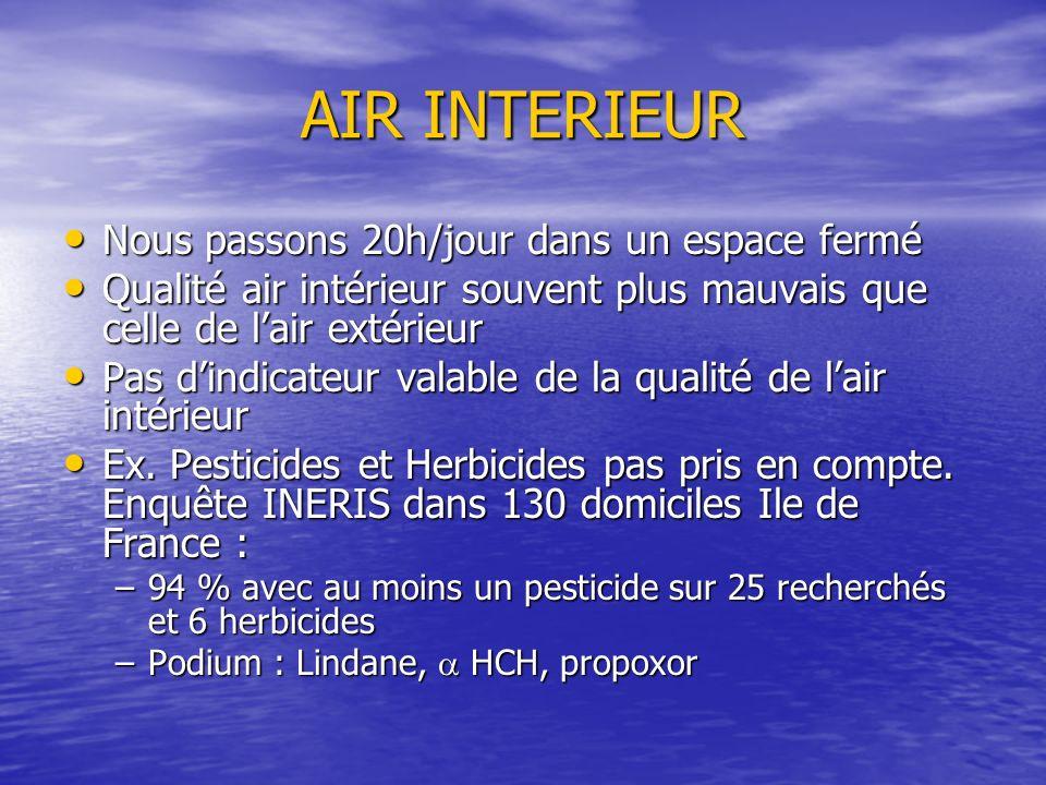 AIR INTERIEUR Nous passons 20h/jour dans un espace fermé