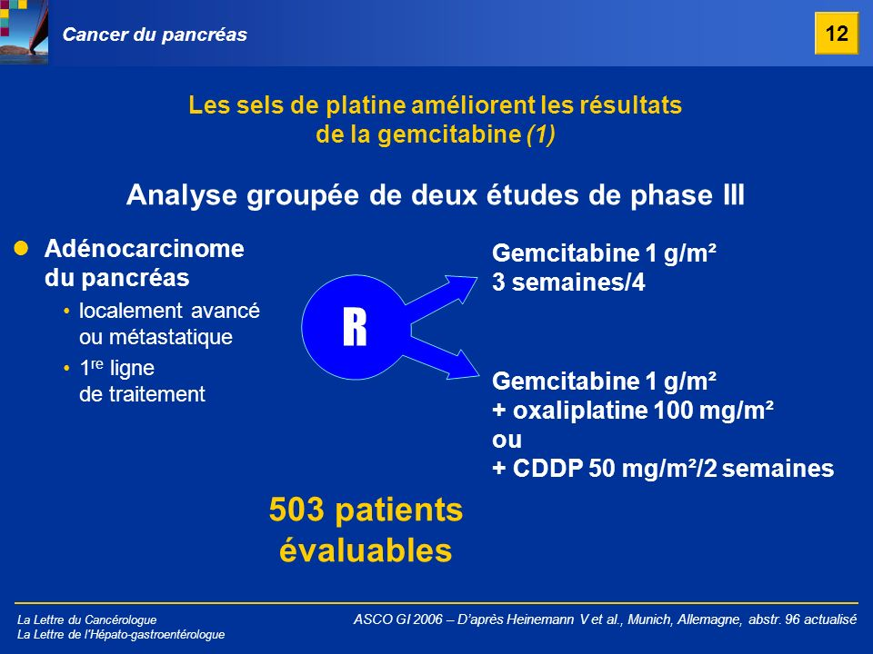 503 patients évaluables Analyse groupée de deux études de phase III