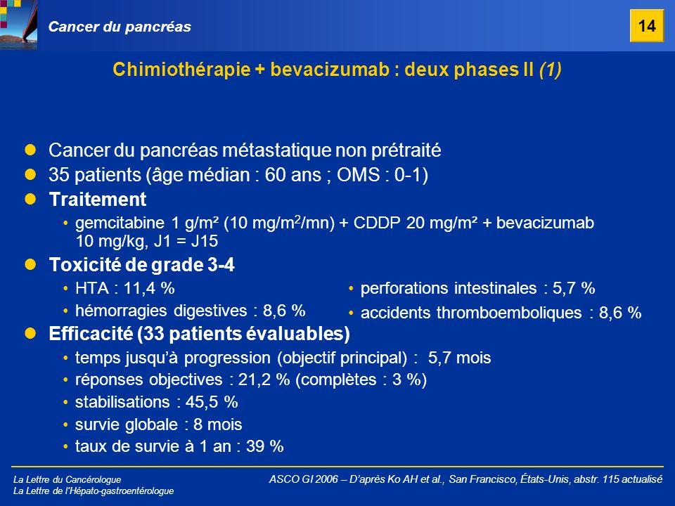 Chimiothérapie + bevacizumab : deux phases II (1)
