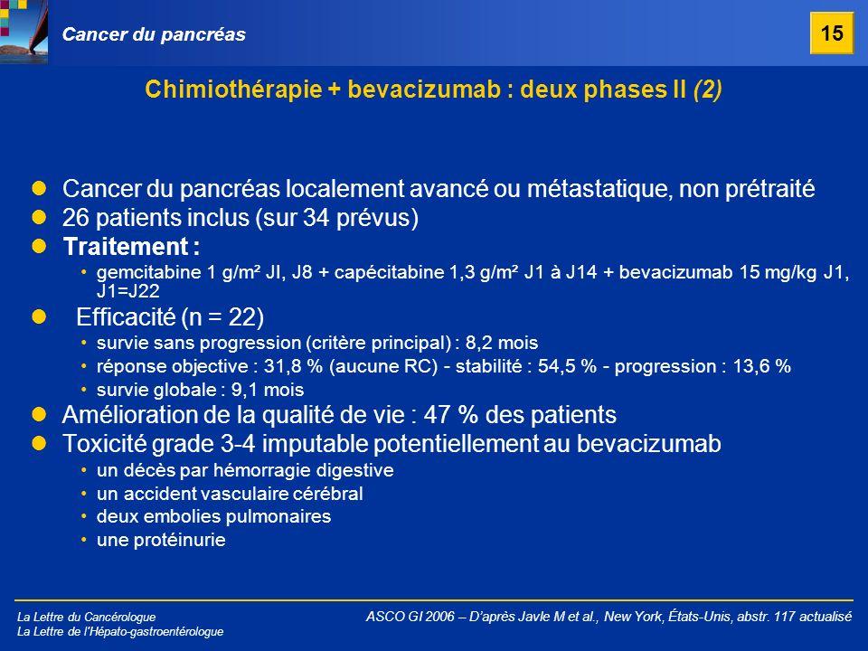 Chimiothérapie + bevacizumab : deux phases II (2)