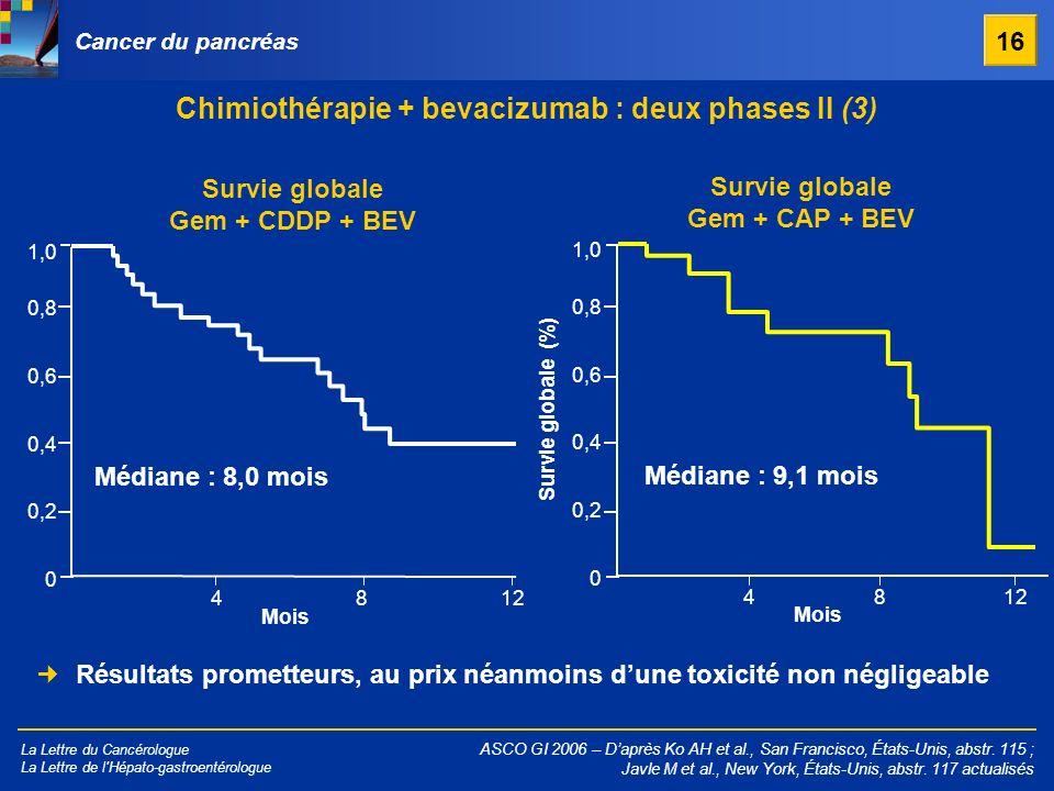 Chimiothérapie + bevacizumab : deux phases II (3)