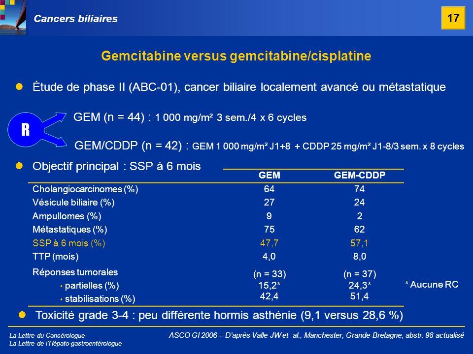 Gemcitabine versus gemcitabine/cisplatine