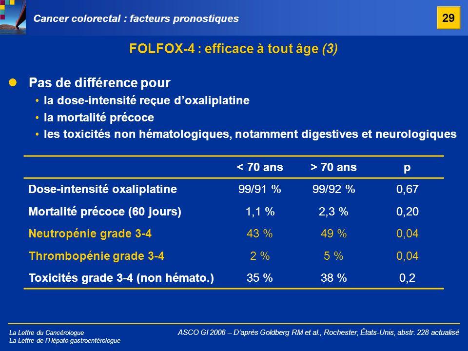 Cancer colorectal : facteurs pronostiques