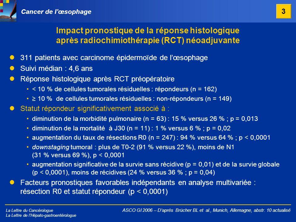 Cancer de l œsophage 3. Impact pronostique de la réponse histologique après radiochimiothérapie (RCT) néoadjuvante.