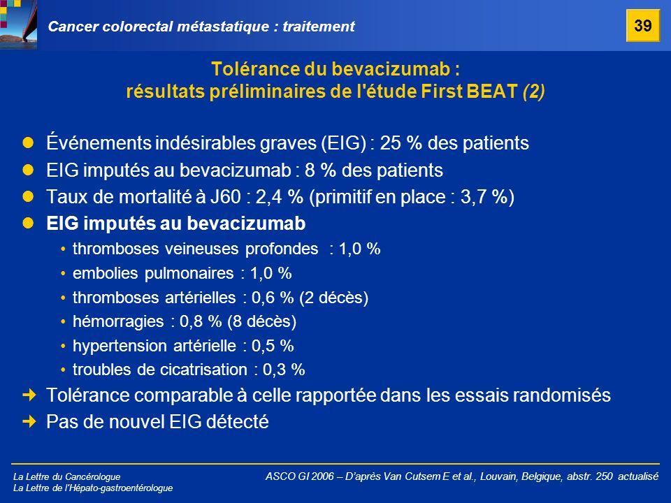 Événements indésirables graves (EIG) : 25 % des patients