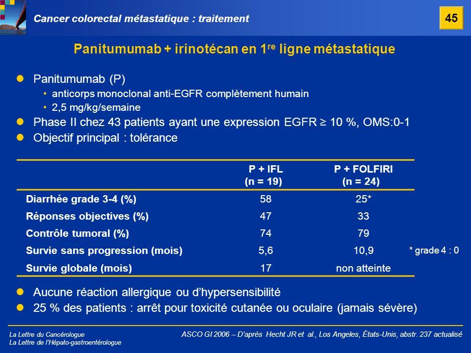 Panitumumab + irinotécan en 1re ligne métastatique