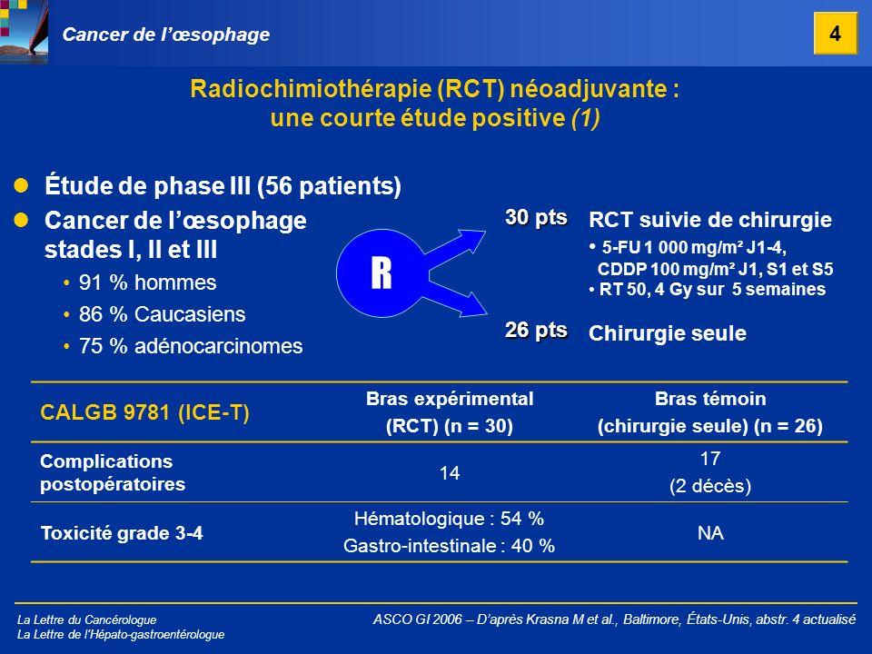 Radiochimiothérapie (RCT) néoadjuvante : une courte étude positive (1)