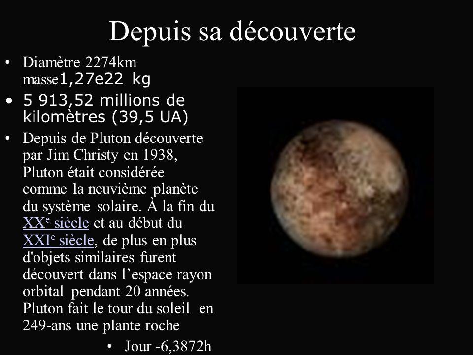 Depuis sa découverte Diamètre 2274km masse1,27e22 kg