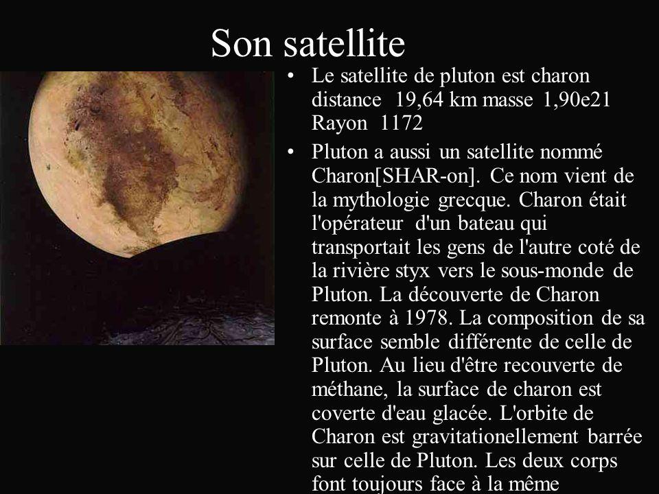 Son satellite Le satellite de pluton est charon distance 19,64 km masse 1,90e21 Rayon 1172.