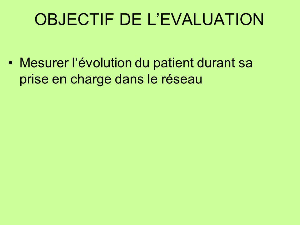 OBJECTIF DE L'EVALUATION