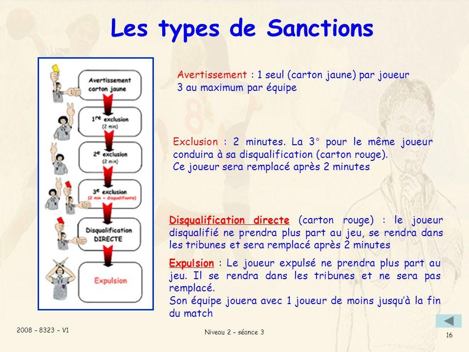 Les types de Sanctions Avertissement : 1 seul (carton jaune) par joueur. 3 au maximum par équipe.