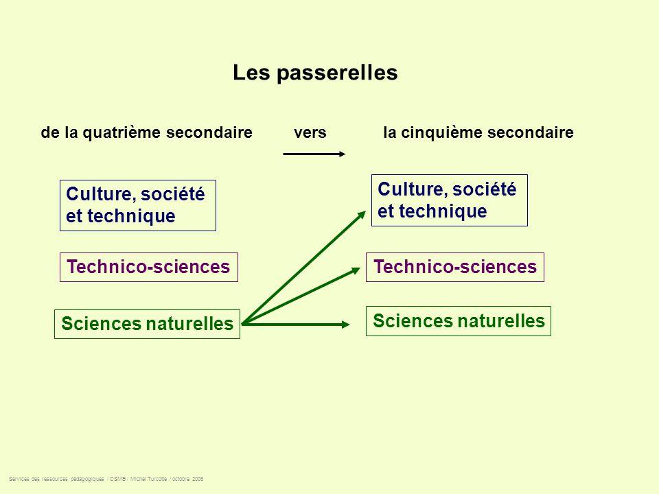 Les passerelles Culture, société et technique Culture, société