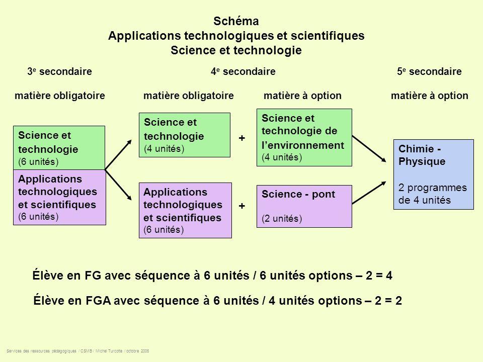 Applications technologiques et scientifiques Science et technologie