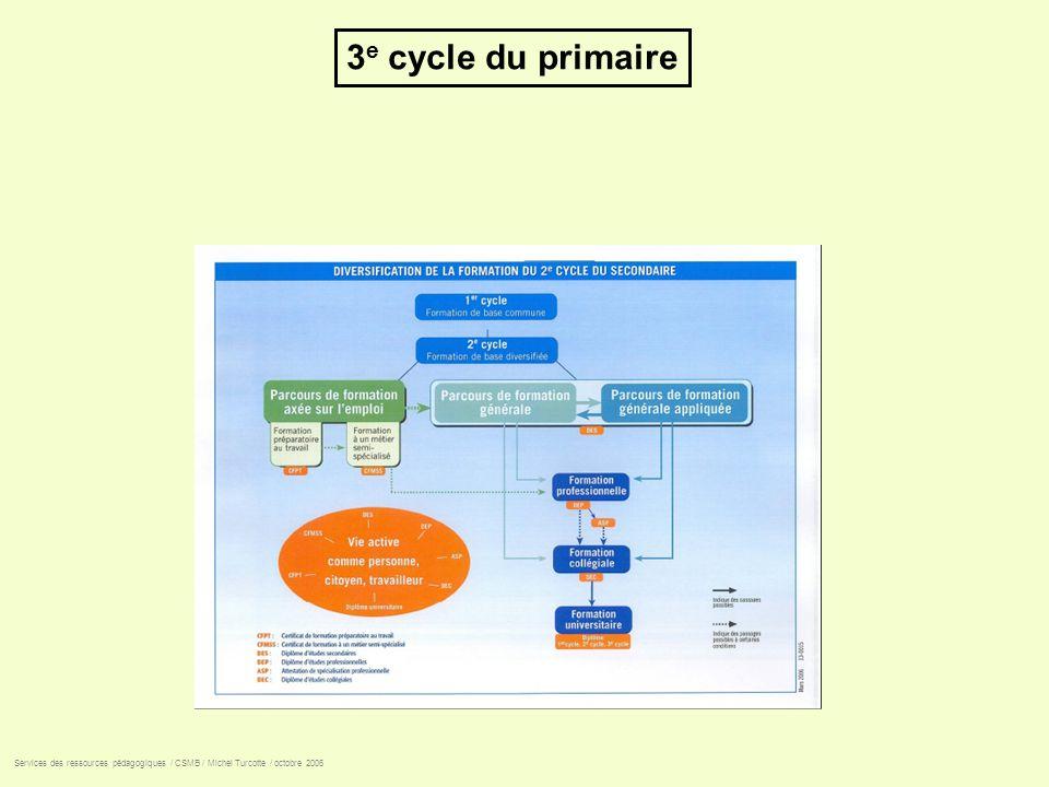 3e cycle du primaire Services des ressources pédagogiques / CSMB / Michel Turcotte / octobre 2006