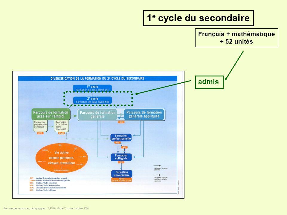 Français + mathématique