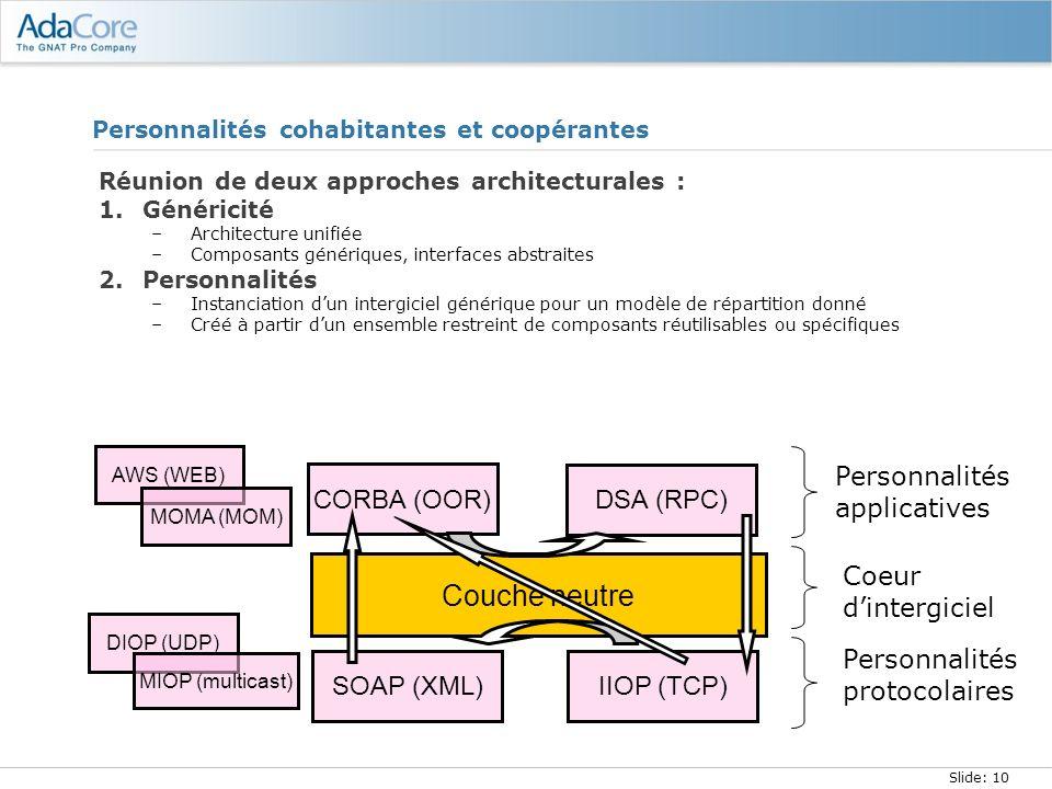 Personnalités cohabitantes et coopérantes