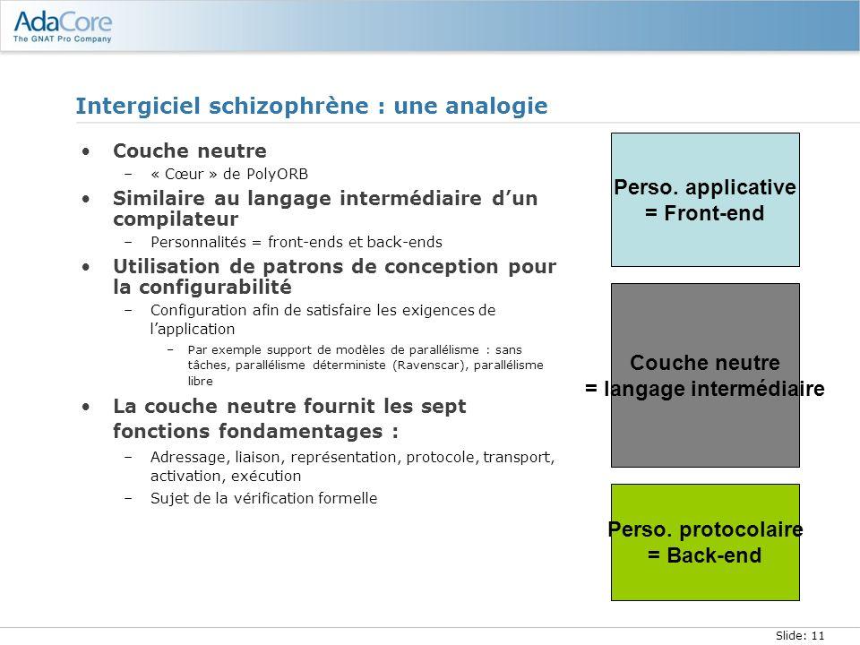 Intergiciel schizophrène : une analogie