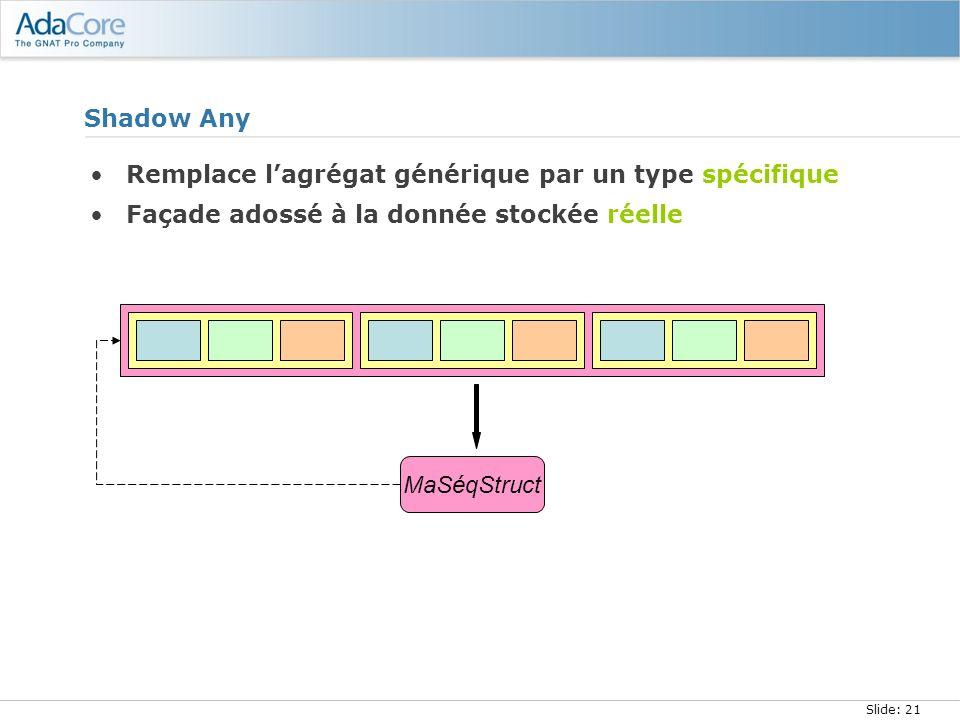 Shadow Any Remplace l'agrégat générique par un type spécifique. Façade adossé à la donnée stockée réelle.
