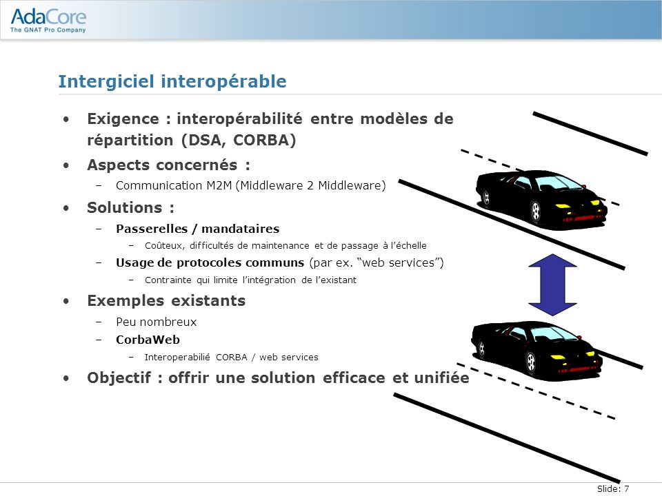 Intergiciel interopérable